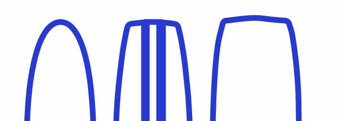 perfil tabla kitesurf twintip