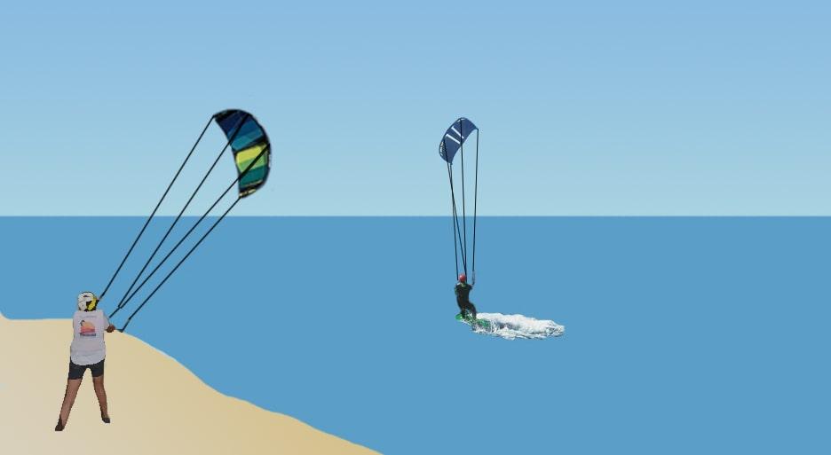 regla de navegación en kitesurf tierra